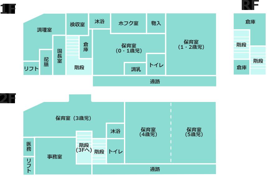 めぐみ保育園施設内のマップ